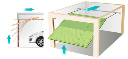 Porte garage basculante mateco infos sur la porte for Installation motorisation porte de garage basculante