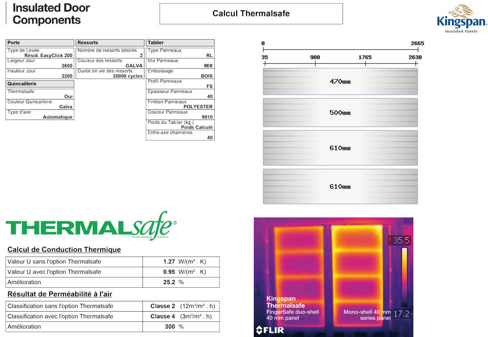 isoaltion thermalsafe kingspan