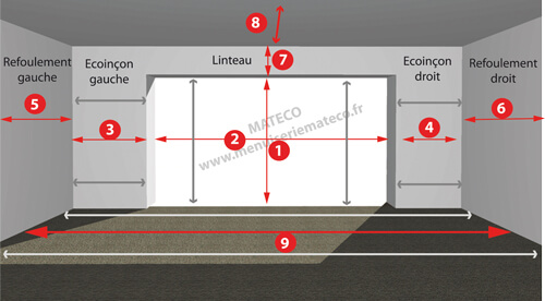 Dimension porte de garage basculante pas cher for Porte de garage 2 battants sur mesure