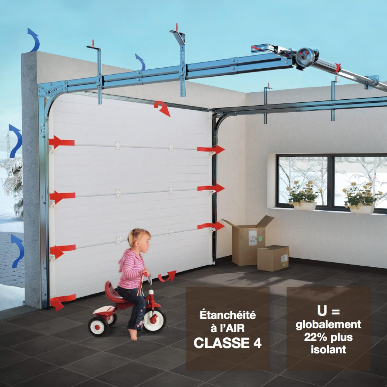 Pose porte de garage sectionnelle for Porte garage hauteur 2m50